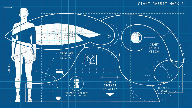 Giant rabbit schematics and data interface